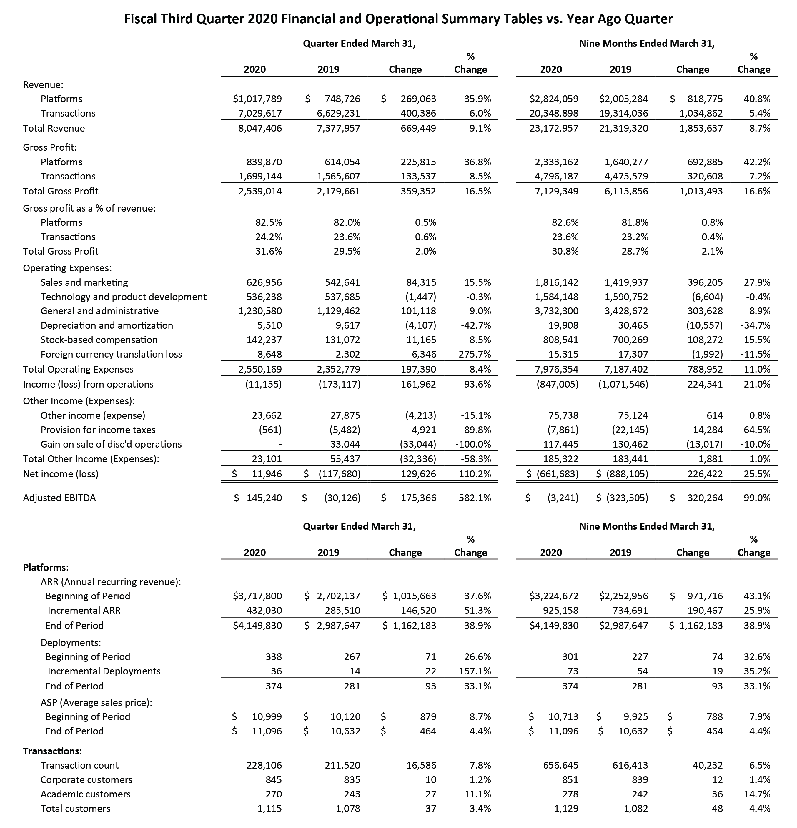 rsss-fiscal-Q3-2020-results-1