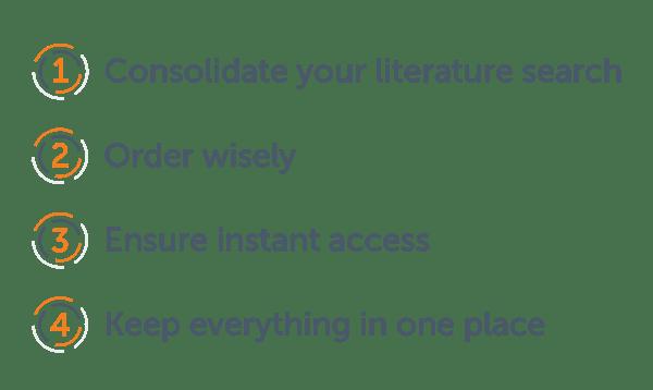 4-step-checklist-research