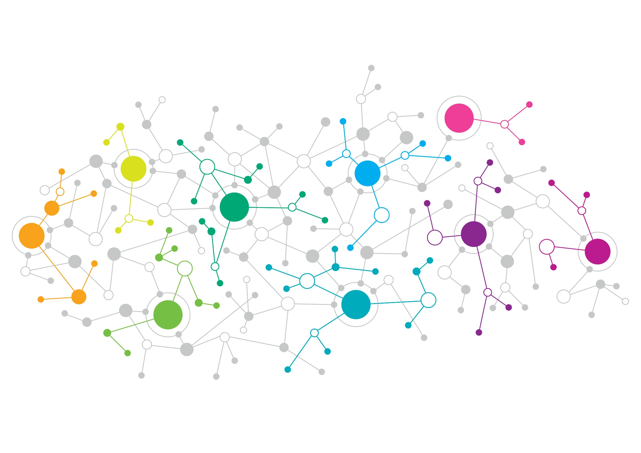 research ecosystem.jpg