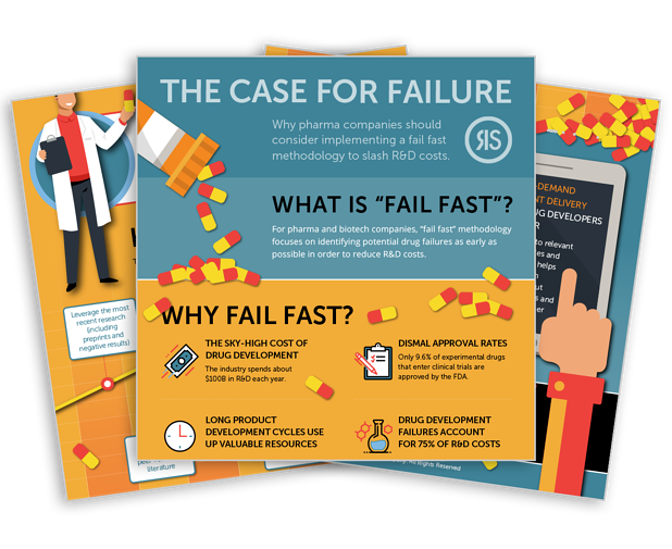 FailFaster-Infographic-LinkedIn-LP